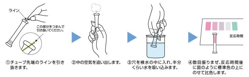 TGK - 東京硝子器械 TryWinZ / パックテスト化学的酸素要求量COD(D)